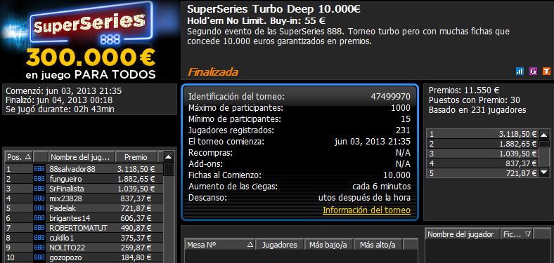 Victoria de 88salvador88 en el SuperSeries Turbo Deep 10.000€ de 888poker.es.