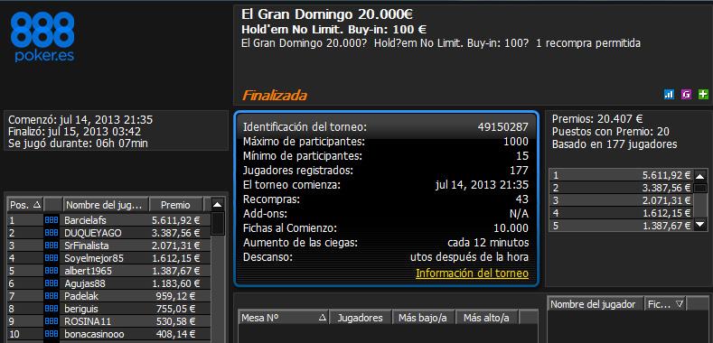 Victoria de 'Barcielafs' en El Gran Domingo 20.000€ de 888poker.es.