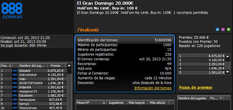 Victoria de 'tdopami' en El Gran Domingo 20.000€ de 888poker.es.