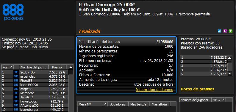 Victoria de 'Scoby_Do' en El Gran Domingo 25.000€ de 888poker.es.