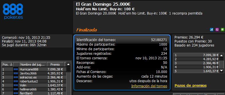 Victoria de 'Hurricane888' en El Gran Domingo 25.000€ de 888poker.es.