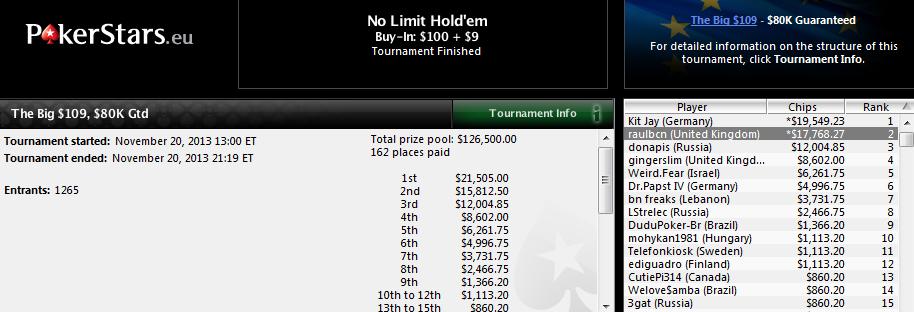 2.º lugar de Raúl Páez en The Big $109 de PokerStars.com.