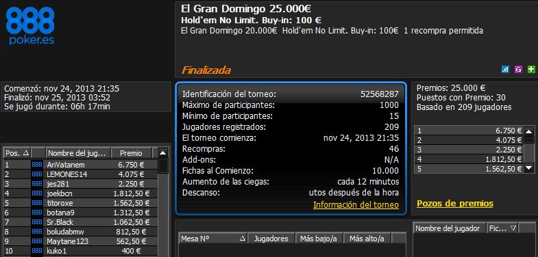 Victoria de 'AriVatanem' en El Gran Domingo 25.000€ de 888poker.es.