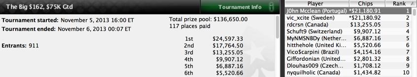Victoria de Manuel Saavedra en The Big $162 de PokerStars.com.