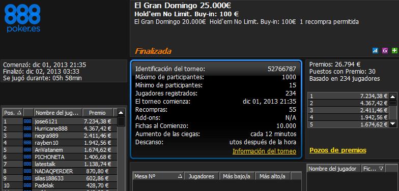 Victoria de 'jose6121' en El Gran Domingo 25.000€ de 888poker.es.
