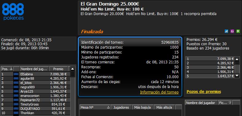 Victoria de 'ElSabina' en El Gran Domingo 25.000€ de 888poker.es.