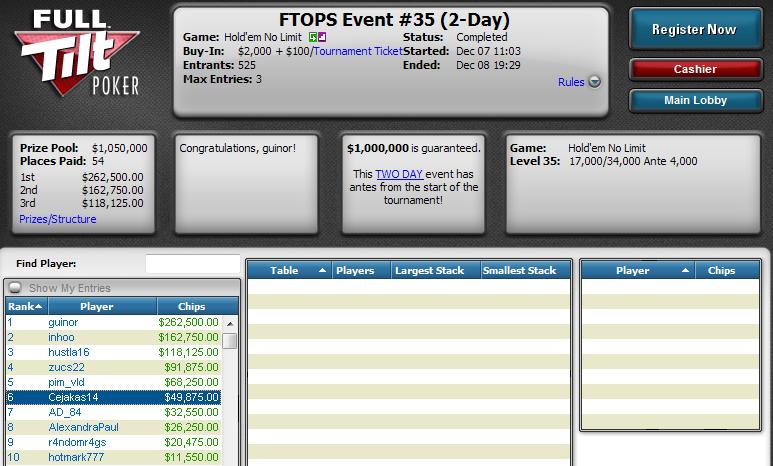 6.º lugar de 'Cejakas14' en el FTOPS Event #35 de Full Tilt Poker.