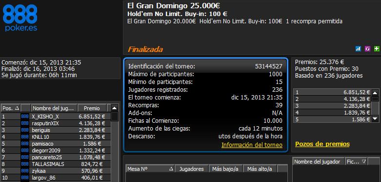 Victoria de 'X_Kisho_X' en El Gran Domingo 25.000€ de 888poker.es.