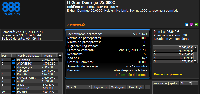 Victoria de 'mr.gingles' en El Gran Domingo 25.000€ de 888poker.es.