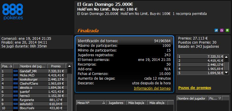 Victoria de Miguel Riera en El Gran Domingo 25.000€ de 888poker.es.