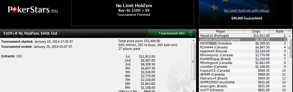 2.º lugar de Sergio Aído en el $109+R NL Hold'em de PokerStars.com.