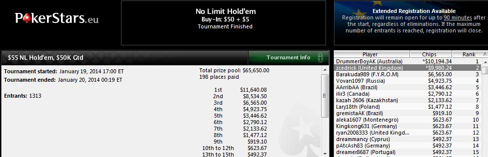 2.º lugar de Sergio Aído en el $55 NL Hold'em de PokerStars.com.