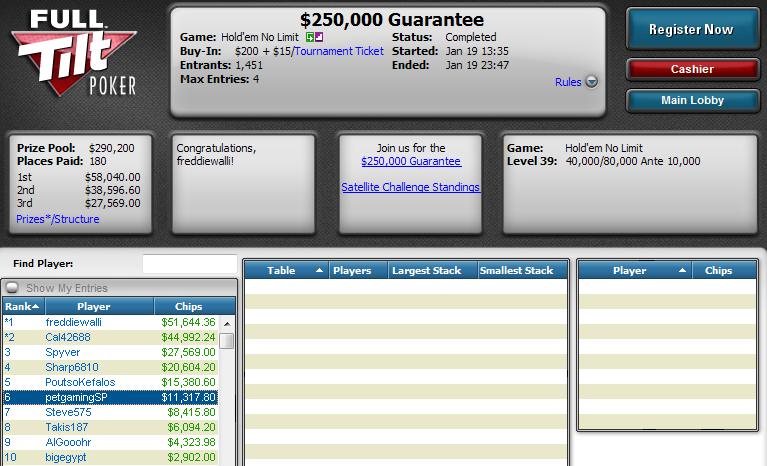 6.º lugar de Sergio Aído en el 250k Gtd de Full Tilt Poker.