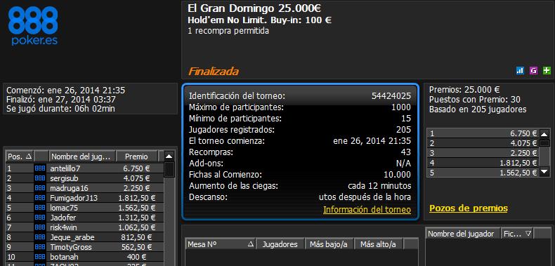 Victoria de 'antelillo7' en El Gran Domingo 25.000€ de 888poker.es.