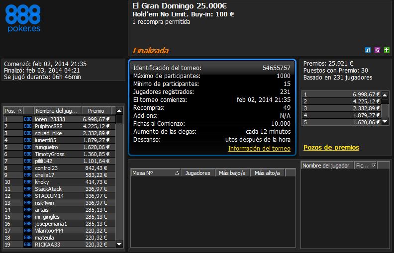 Victoria de 'loren123333' en El Gran Domingo 25.000€ de 888poker.es.