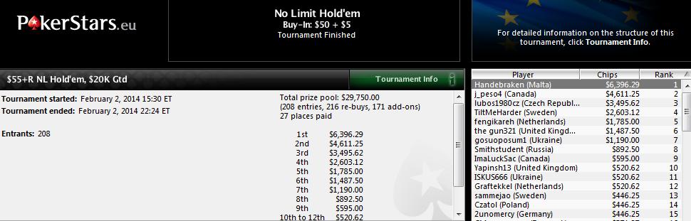 Victoria de Marcos Paneque en el $55+R NL Hold'em de PokerStars.com.