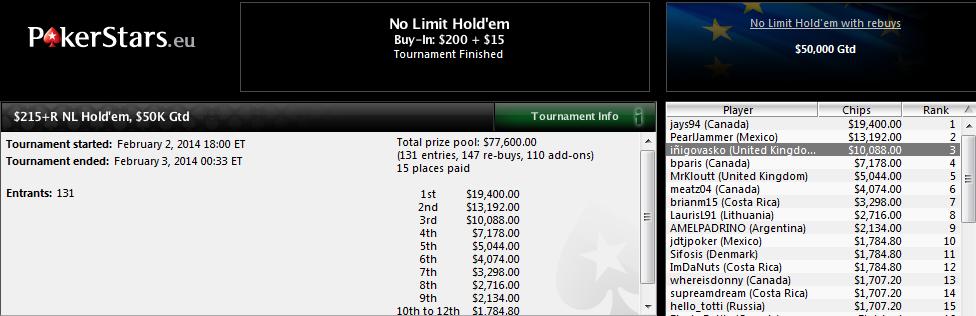 Mesa final para Íñigo Rodríguez y Àlex Casals en el $215+R NL Hold'em de PokerStars.com.