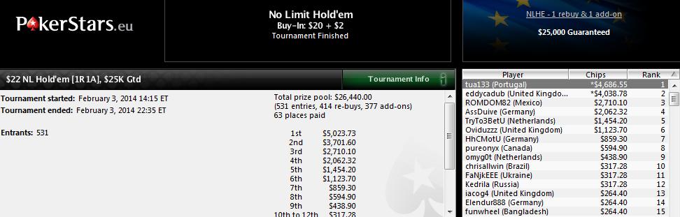 Victoria de Lander Lijó en el $22 NL Hold'em de PokerStars.com.
