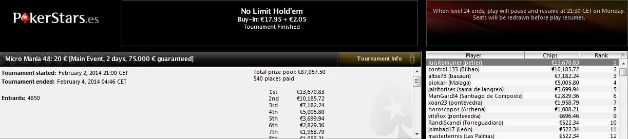 Triunfo del petrerenc 'luisitomuner' en el Micro Manía 48: 20€ Main Event de PokerStars.es.