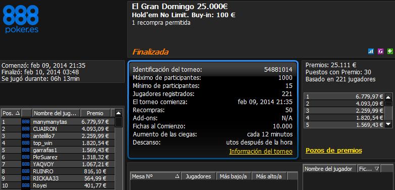 Victoria de 'manymanytas' en El Gran Domingo 25.000€ de 888poker.es.