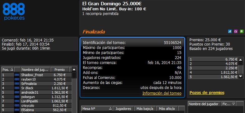 Victoria de 'Shadow_Frost' en El Gran Domingo 25.000€ de 888poker.es.