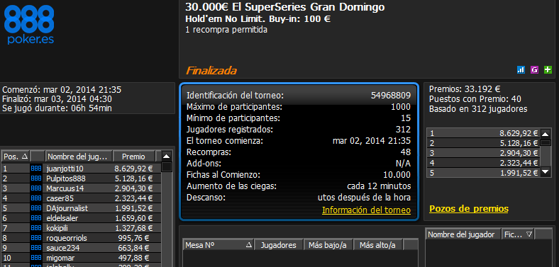 Victoria de 'juanjotti10' en El Gran Domingo 30.000€ de 888poker.es.
