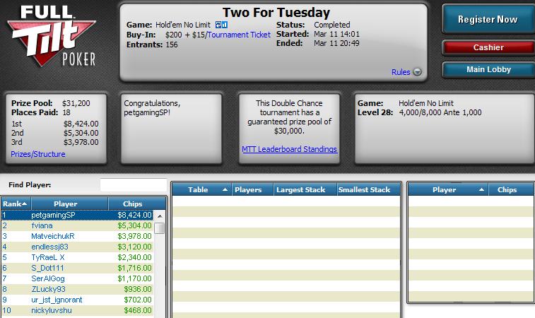 Victoria de Sergio Aído en el Two For Tuesday de Full Tilt Poker.