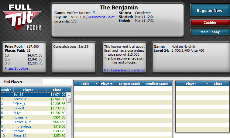 3.º lugar de Willy Aranzadi en el Turbo Hundo de Full Tilt Poker.