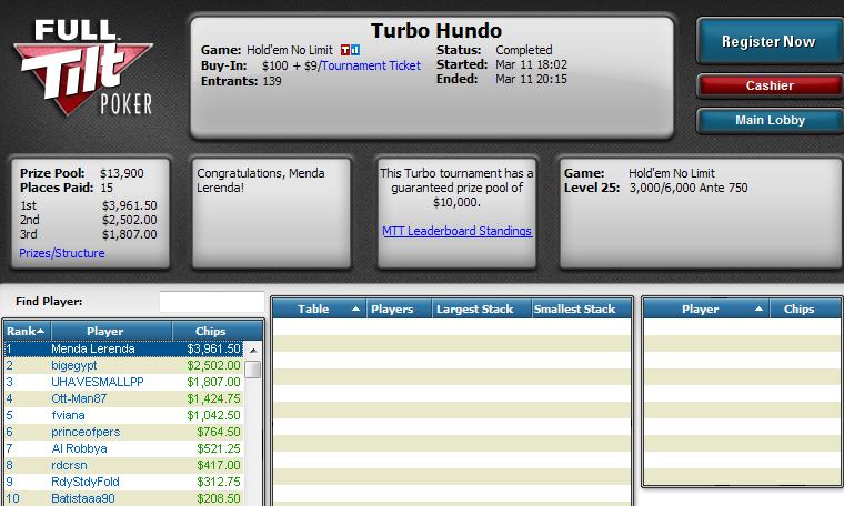 Victoria de Óscar Serradell en el Turbo Hundo de Full Tilt Poker.