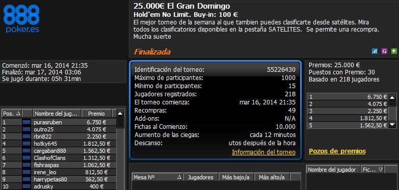 Victoria de 'purasruben' en El Gran Domingo 25.000€ de 888poker.es.
