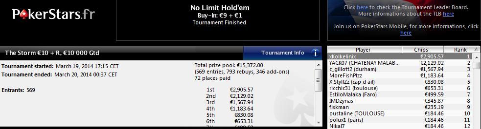 4.º lugar de Juan Pardo en The Storm 10€+R de PokerStars.fr.