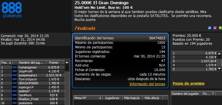 Victoria de 'hymangomez' en El Gran Domingo 25.000€ de 888poker.es.