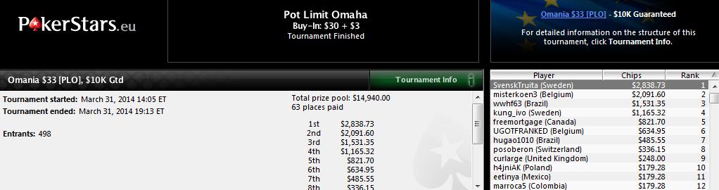 Victoria de Pepelu en el Omania $33 de PokerStars.com.