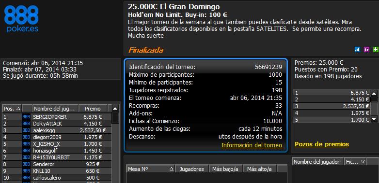 Victoria de 'SergioP0ker' en El Gran Domingo 25.000€ de 888poker.es.