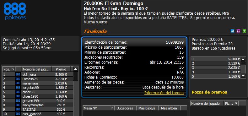 Victoria de 'sk8_jona' en El Gran Domingo 20.000€ de 888poker.es.