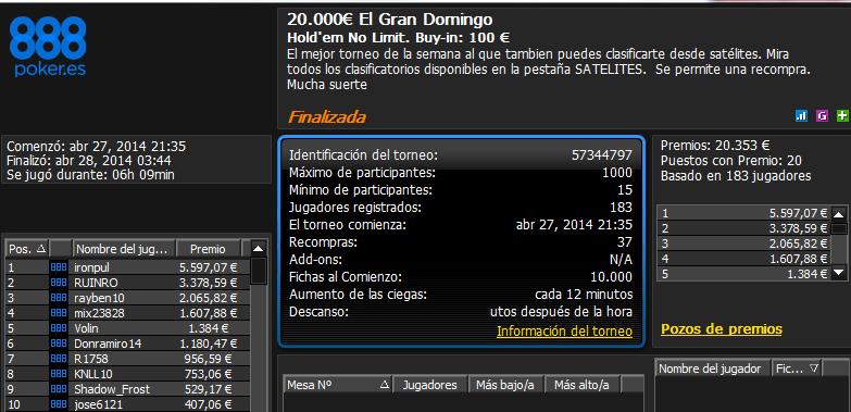Victoria de 'ironpul' en El Gran Domingo 20.000€ de 888poker.es.