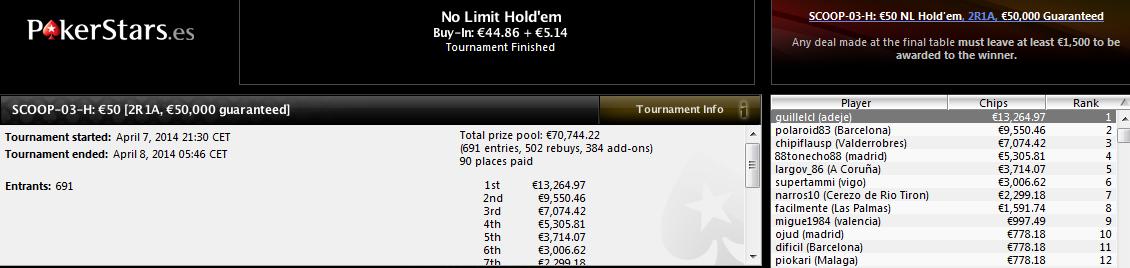 Triunfo de 'guillelc' en el SCOOP-03-H 50€ de PokerStars.es.