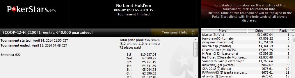 Victoria de 'njacco' en el SCOOP-12-H: 100€ 1 reentry de PokerStars.com.