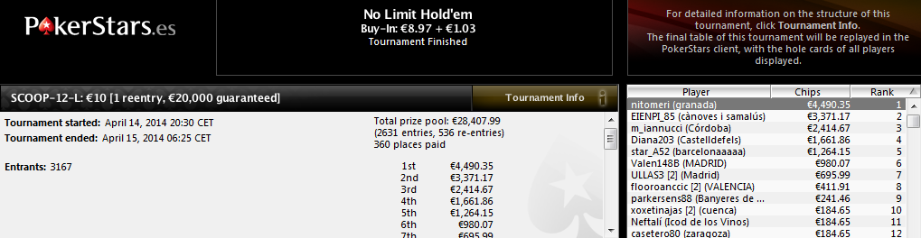 Victoria de 'nitomeri' en el SCOOP-12-L: 10€ 1 reentry de PokerStars.es.