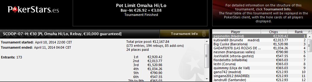 Victoria de Jorge Ufano en el SCOOP-07-H 30€ PL Omaha Hi/Lo Rebuy de PokerStars.es.