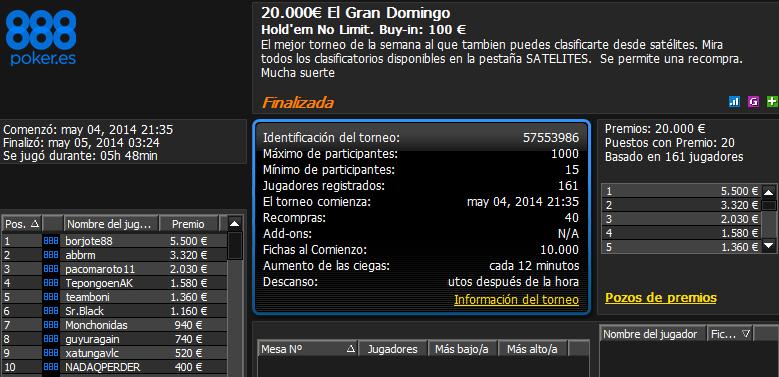 Victoria de 'borjote88' en El Gran Domingo 25.000€ de 888poker.es.