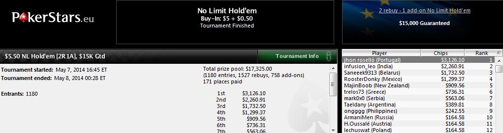 Victoria de Juan Roselló en el $5,50 NL Hold'em 2R 1A de PokerStars.com.