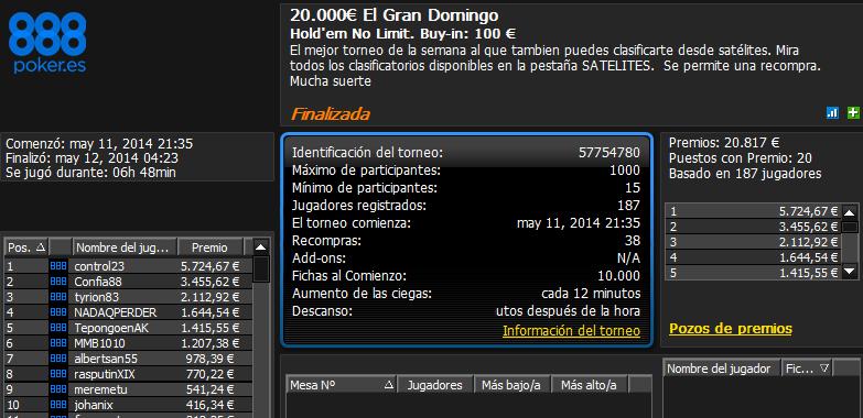 Victoria de 'control23' en El Gran Domingo 20.000€ de 888poker.es.