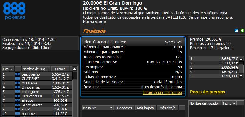 Victoria de 'balsiquenho' en El Gran Domingo 20.000€ de 888poker.es.