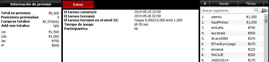Victoria de Manel Campano en el Domingo Explosivo 5.000€ de la red iPoker.