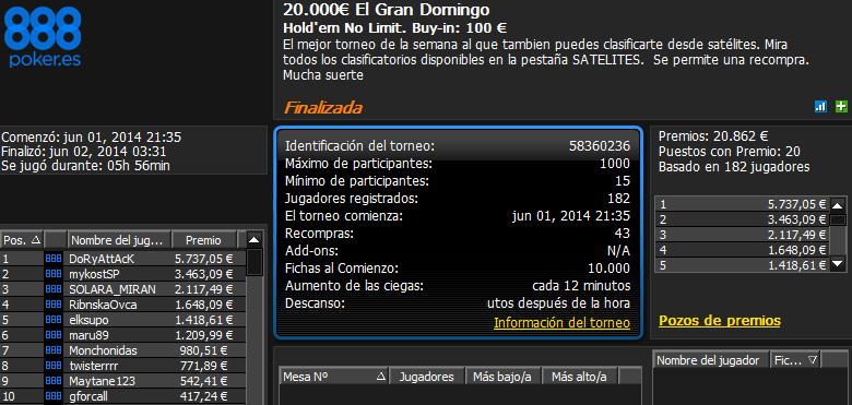 Victoria de 'DoRyAttacK' en El Gran Domingo 20.000€ de 888poker.es.
