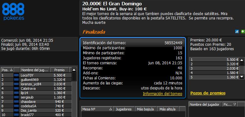 Victoria de 'LocoT0Y' en El Gran Domingo 20.000€ de 888poker.es.