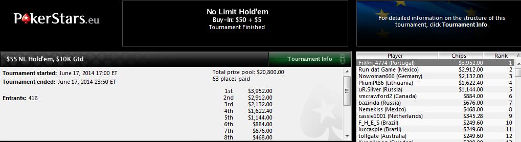 Victoria de Fran Arce en el $55 NL Hold'em de PokerStars.com.
