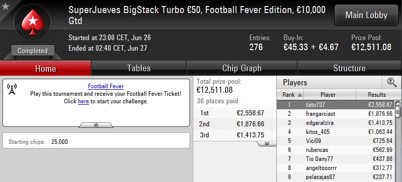 Victoria de 'tato737' en el SuperJueves BigStack Turbo 50€ de PokerStars.es.