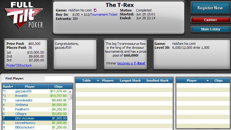 7.º lugar de Manuel Saavedra en The T-Rex de Full Tilt Poker.